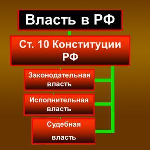 Органы власти Красноуральска