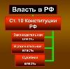 Органы власти в Красноуральске